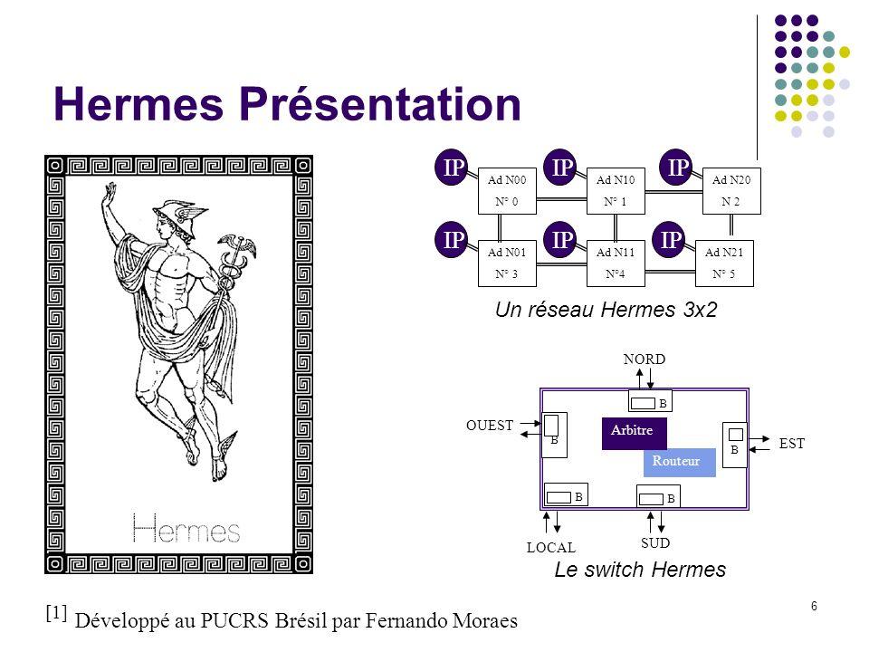 Hermes Présentation [1] Développé au PUCRS Brésil par Fernando Moraes